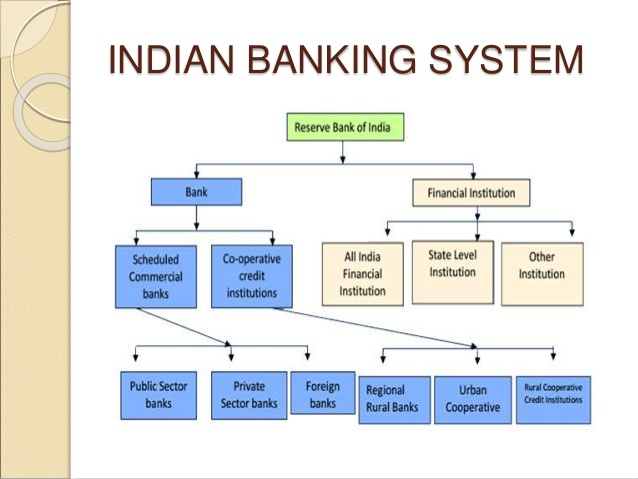 introduction-to-banking