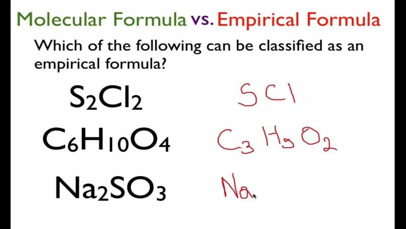 Emperical Formula Examples and Answer