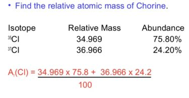 Isotopes and Relative Atomic Mass 1