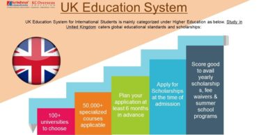 UK higher Education System