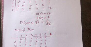 2021 Waec mathematics question and answer