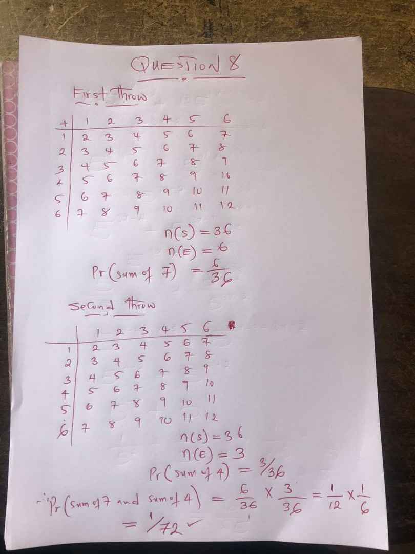 2020 WAEC Further Mathematics past papers
